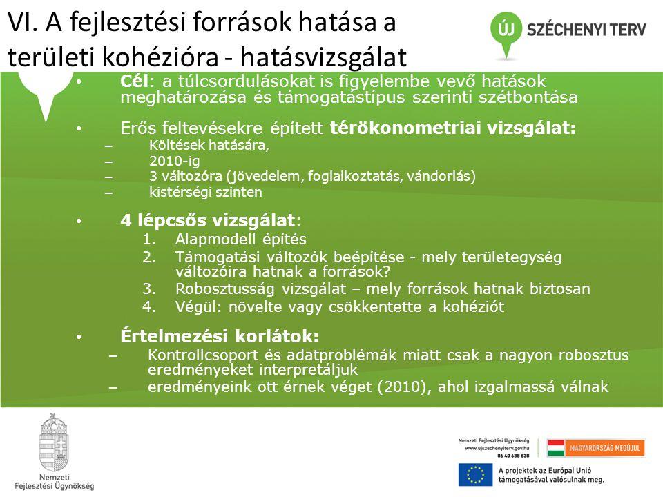 VI. A fejlesztési források hatása a területi kohézióra - hatásvizsgálat • Cél: a túlcsordulásokat is figyelembe vevő hatások meghatározása és támogatá