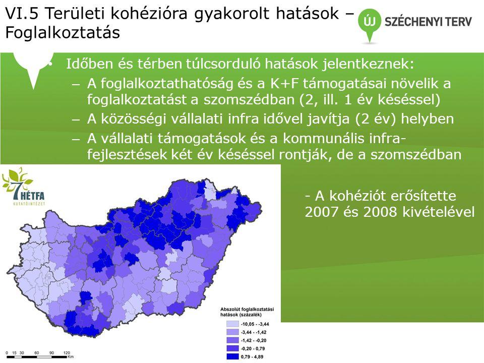• Időben és térben túlcsorduló hatások jelentkeznek: – A foglalkoztathatóság és a K+F támogatásai növelik a foglalkoztatást a szomszédban (2, ill.