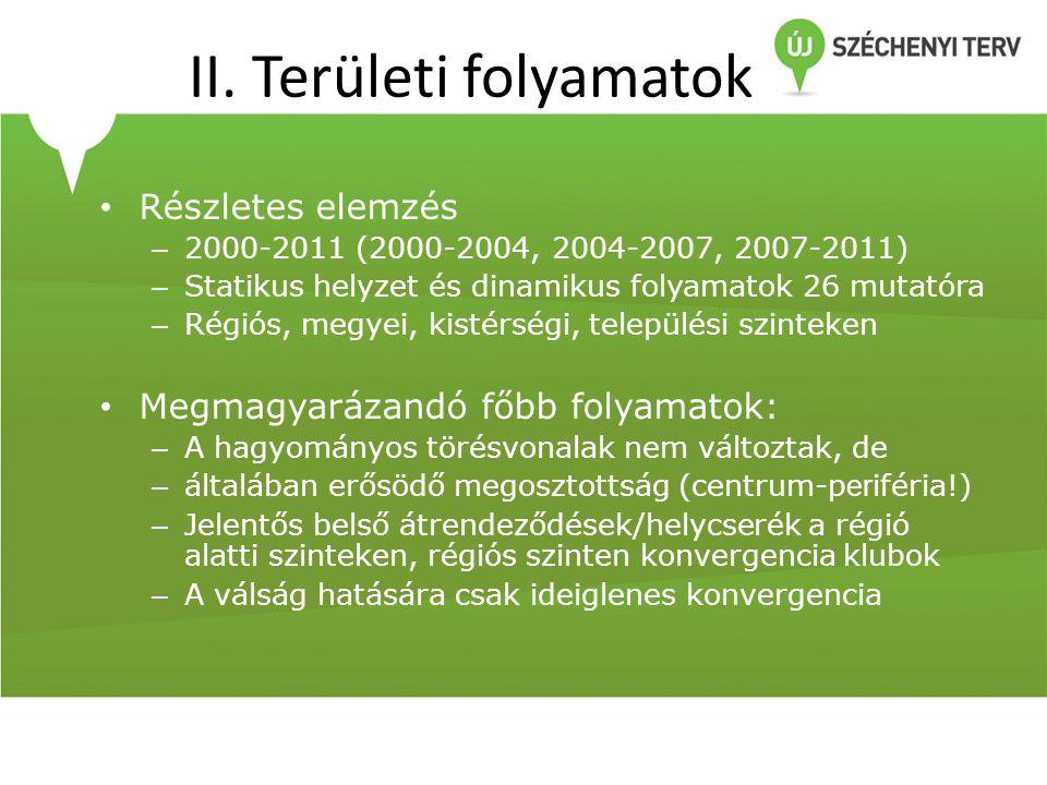 II. Területi folyamatok • Részletes elemzés – 2000-2011 (2000-2004, 2004-2007, 2007-2011) – Statikus helyzet és dinamikus folyamatok 26 mutatóra – Rég