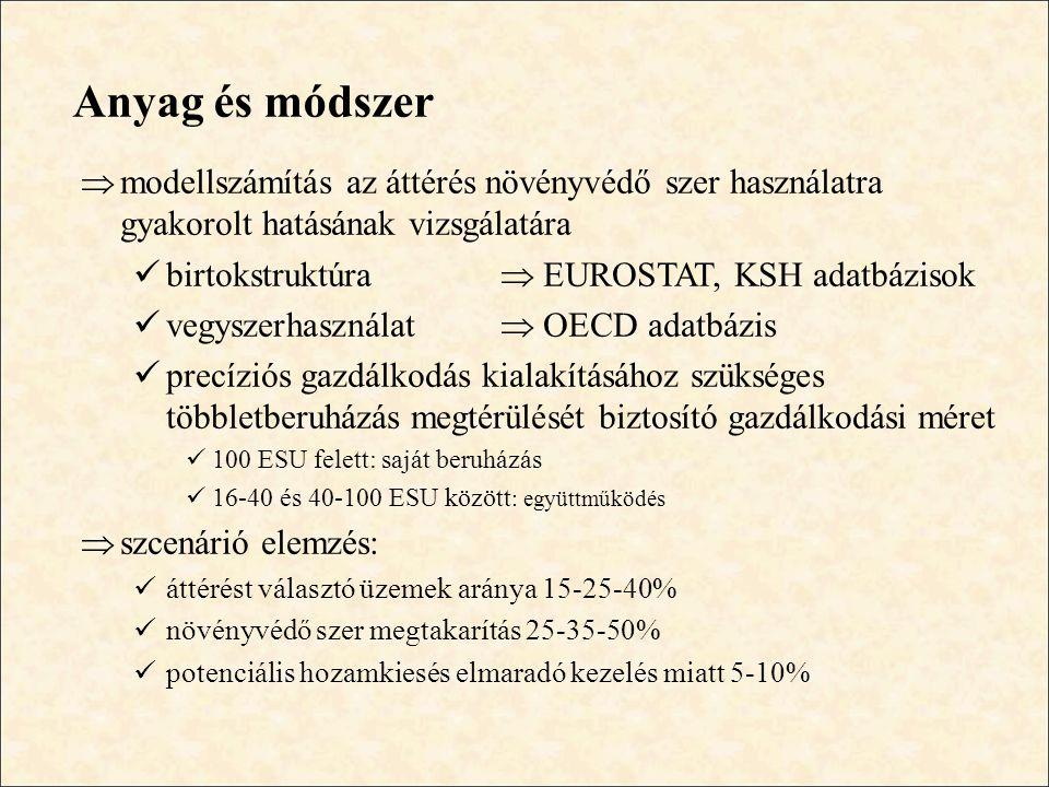 Anyag és módszer  modellszámítás az áttérés növényvédő szer használatra gyakorolt hatásának vizsgálatára  birtokstruktúra  EUROSTAT, KSH adatbáziso