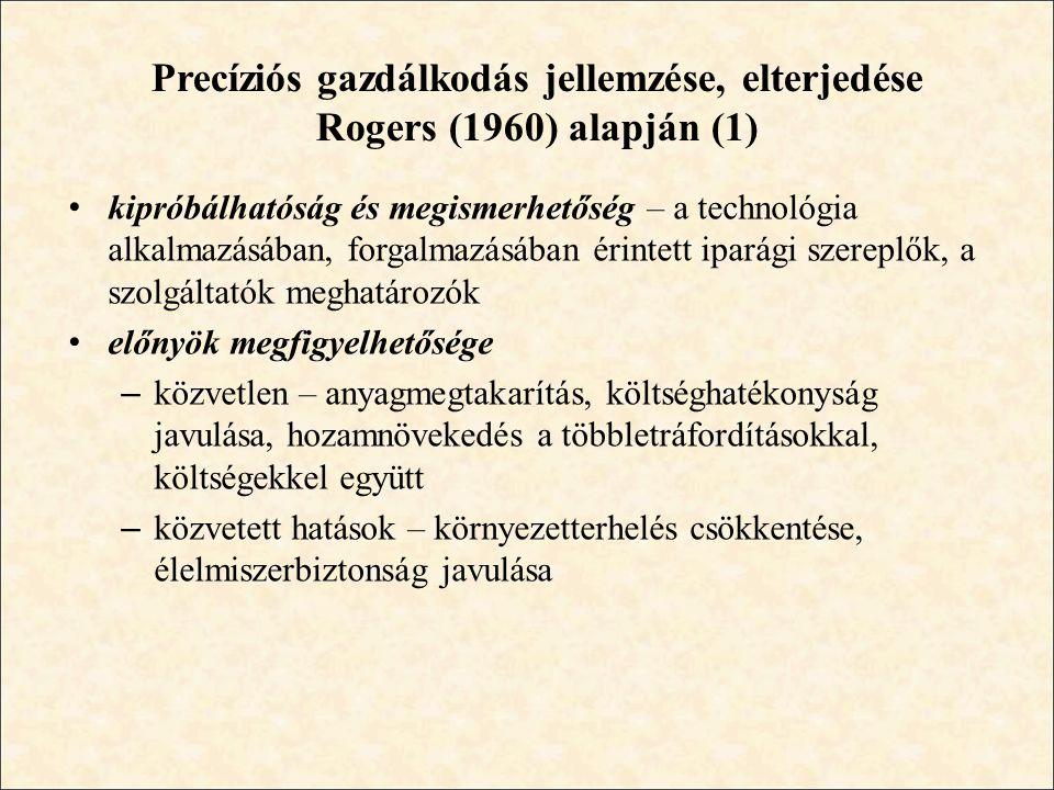 Precíziós gazdálkodás jellemzése, elterjedése Rogers (1960) alapján (1) • kipróbálhatóság és megismerhetőség – a technológia alkalmazásában, forgalmaz