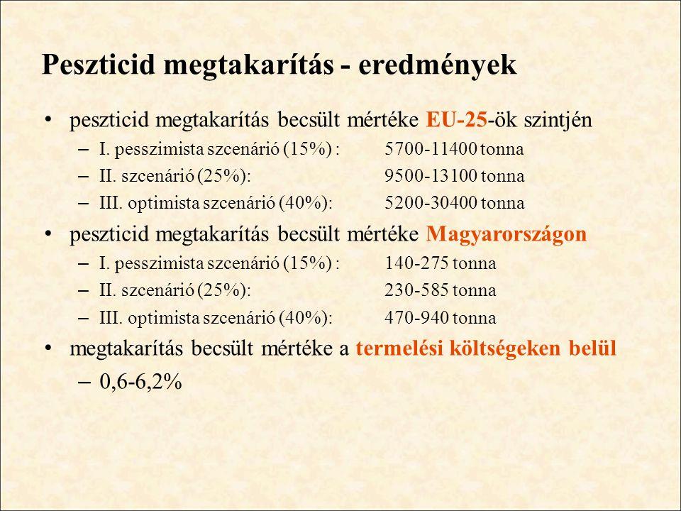 Peszticid megtakarítás - eredmények • peszticid megtakarítás becsült mértéke EU-25-ök szintjén – I. pesszimista szcenárió (15%) : 5700-11400 tonna – I