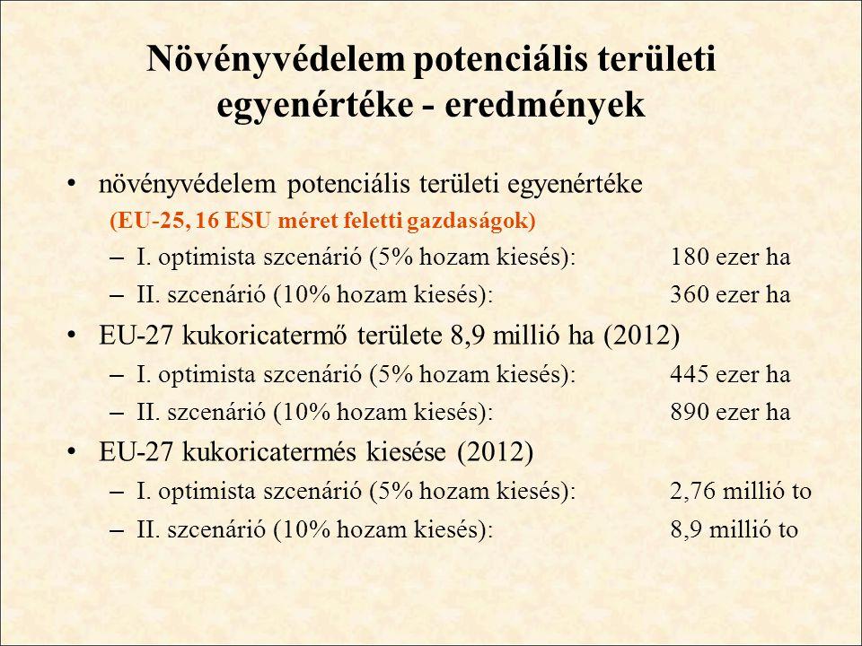 Növényvédelem potenciális területi egyenértéke - eredmények • növényvédelem potenciális területi egyenértéke (EU-25, 16 ESU méret feletti gazdaságok)