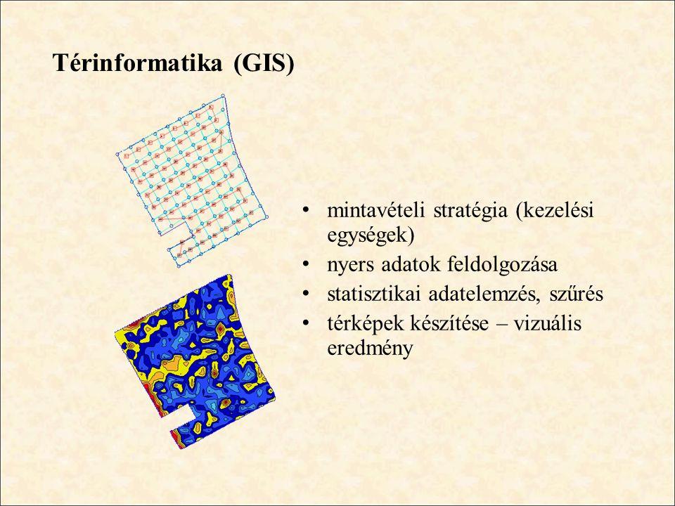 Térinformatika (GIS) • mintavételi stratégia (kezelési egységek) • nyers adatok feldolgozása • statisztikai adatelemzés, szűrés • térképek készítése –