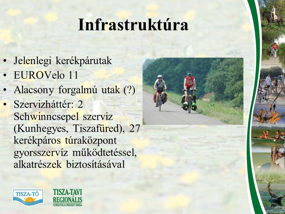 Túraútvonalak •Térképalapú kiadványban és Túraközpontok-ban falitérképen •Táblázással •GPS koordinátákkal •Jelenleg 44 túraútvonal: 27 bejárása kerékpárral ideális