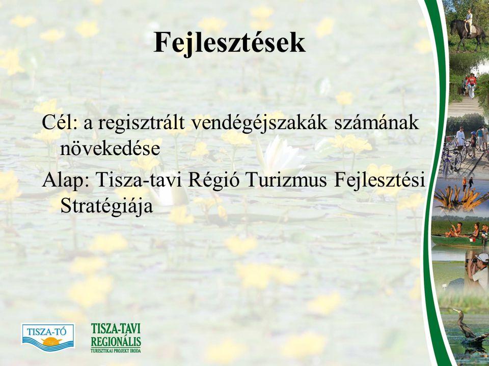 Tisza-tavi Túraközpont Hálózat •600 db-os egységes kerékpár park a Schwinncsepel Zrt.