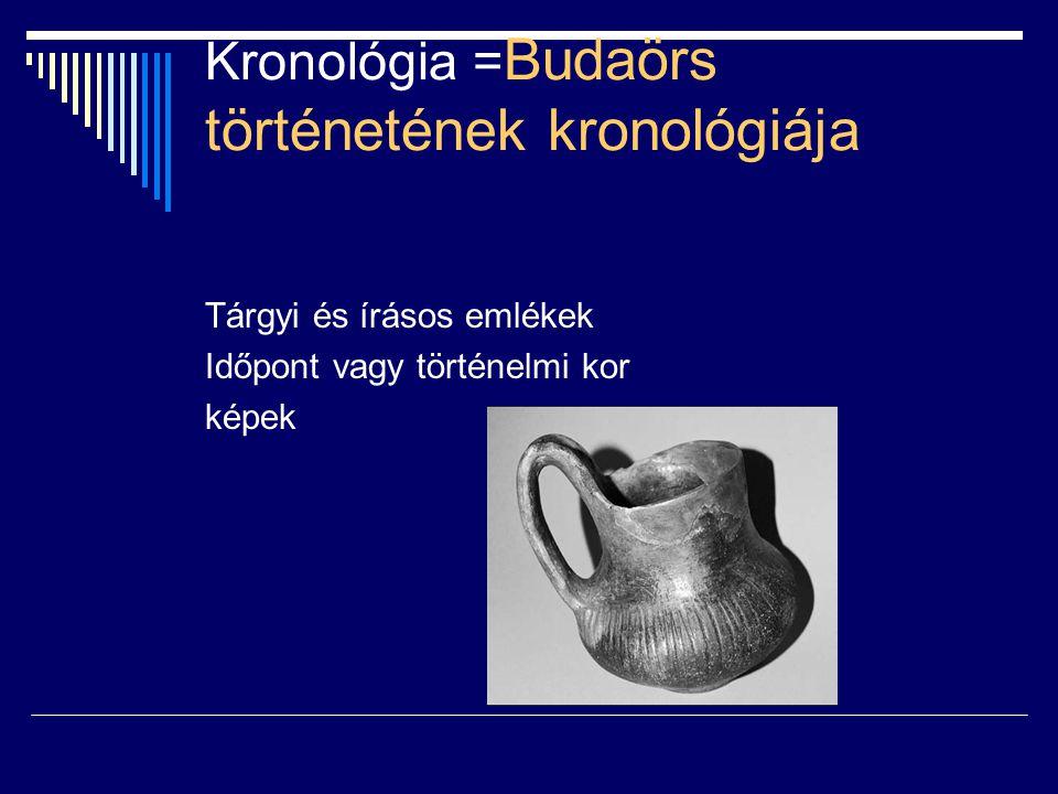 Kronológia = Budaörs történetének kronológiája Tárgyi és írásos emlékek Időpont vagy történelmi kor képek