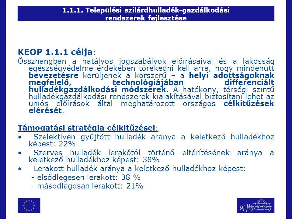 1.1.1. Települési szilárdhulladék-gazdálkodási rendszerek fejlesztése KEOP 1.1.1 célja : Összhangban a hatályos jogszabályok előírásaival és a lakossá