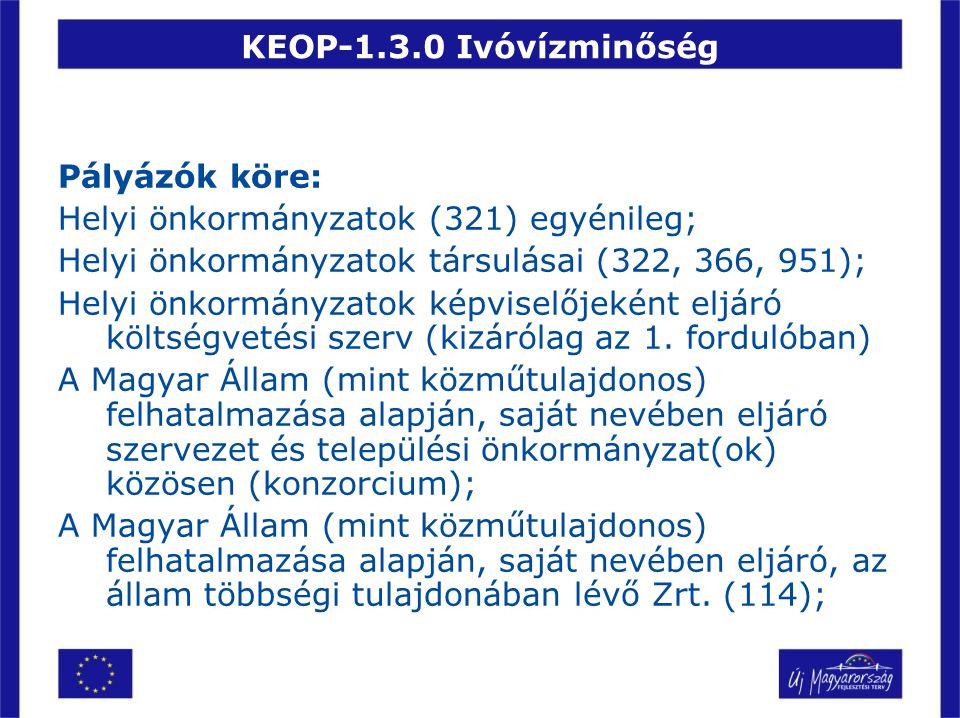 KEOP-1.3.0 Ivóvízminőség Pályázók köre: Helyi önkormányzatok (321) egyénileg; Helyi önkormányzatok társulásai (322, 366, 951); Helyi önkormányzatok ké