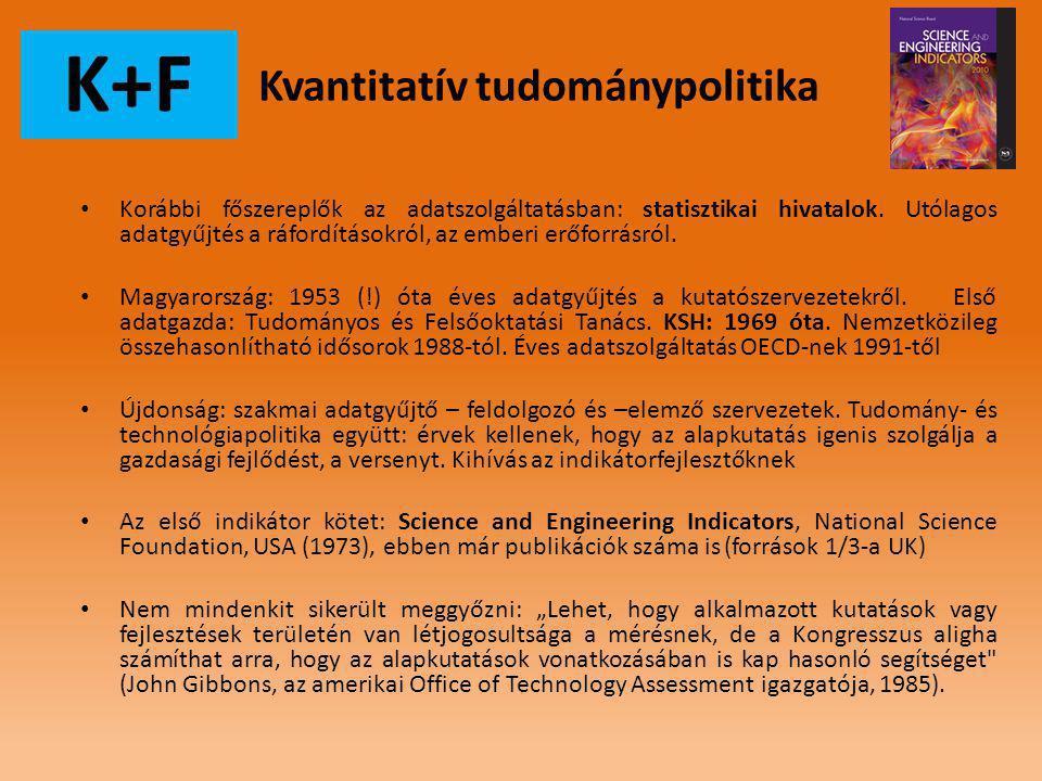 Kvantitatív tudománypolitika • Korábbi főszereplők az adatszolgáltatásban: statisztikai hivatalok.