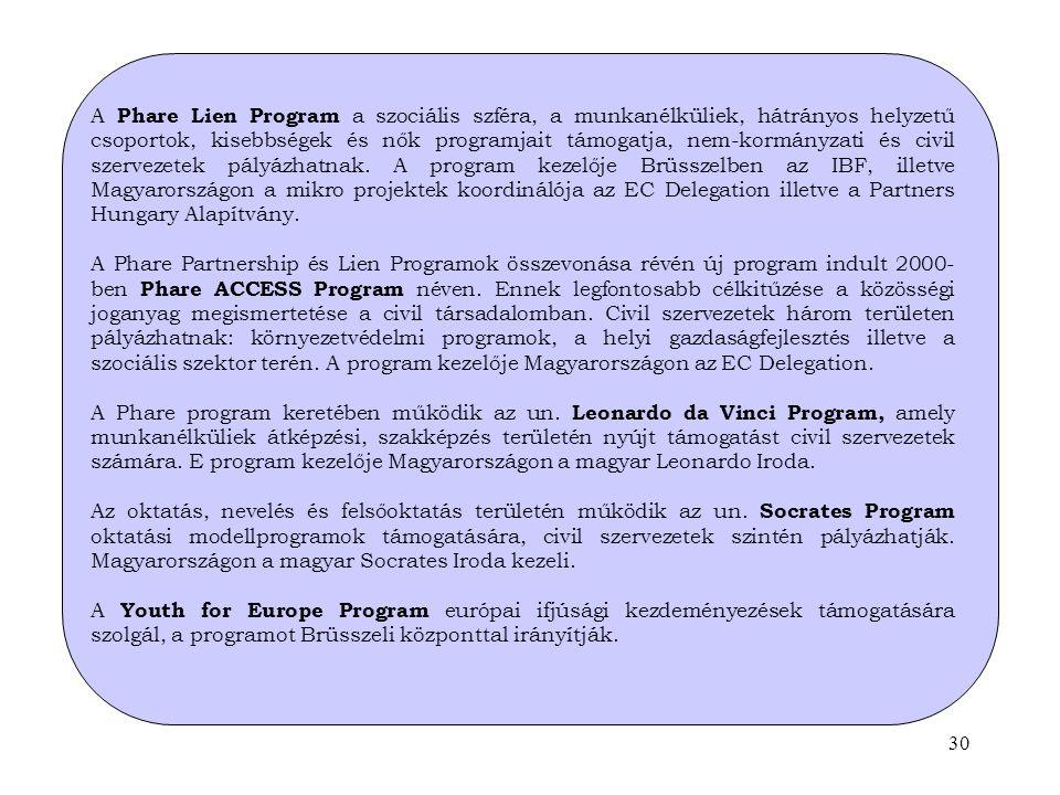 30 A Phare Lien Program a szociális szféra, a munkanélküliek, hátrányos helyzetű csoportok, kisebbségek és nők programjait támogatja, nem-kormányzati