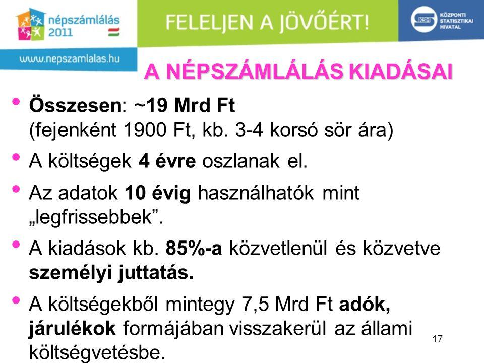 17 A NÉPSZÁMLÁLÁS KIADÁSAI • Összesen: ~19 Mrd Ft (fejenként 1900 Ft, kb.