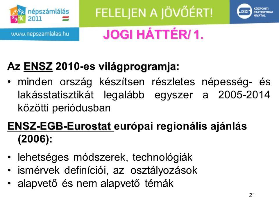 21 JOGI HÁTTÉR/ 1.