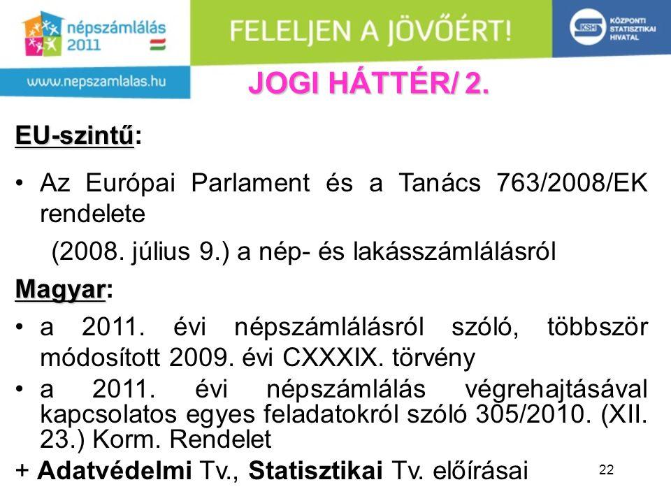 22 JOGI HÁTTÉR/ 2.