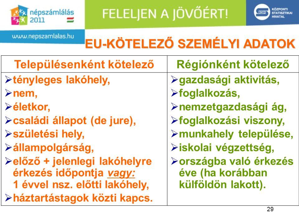 29 EU-KÖTELEZŐ SZEMÉLYI ADATOK Településenként kötelezőRégiónként kötelező  tényleges lakóhely,  nem,  életkor,  családi állapot (de jure),  születési hely,  állampolgárság,  előző + jelenlegi lakóhelyre érkezés időpontja vagy: 1 évvel nsz.