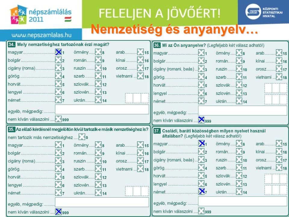 40 Nemzetiség és anyanyelv…