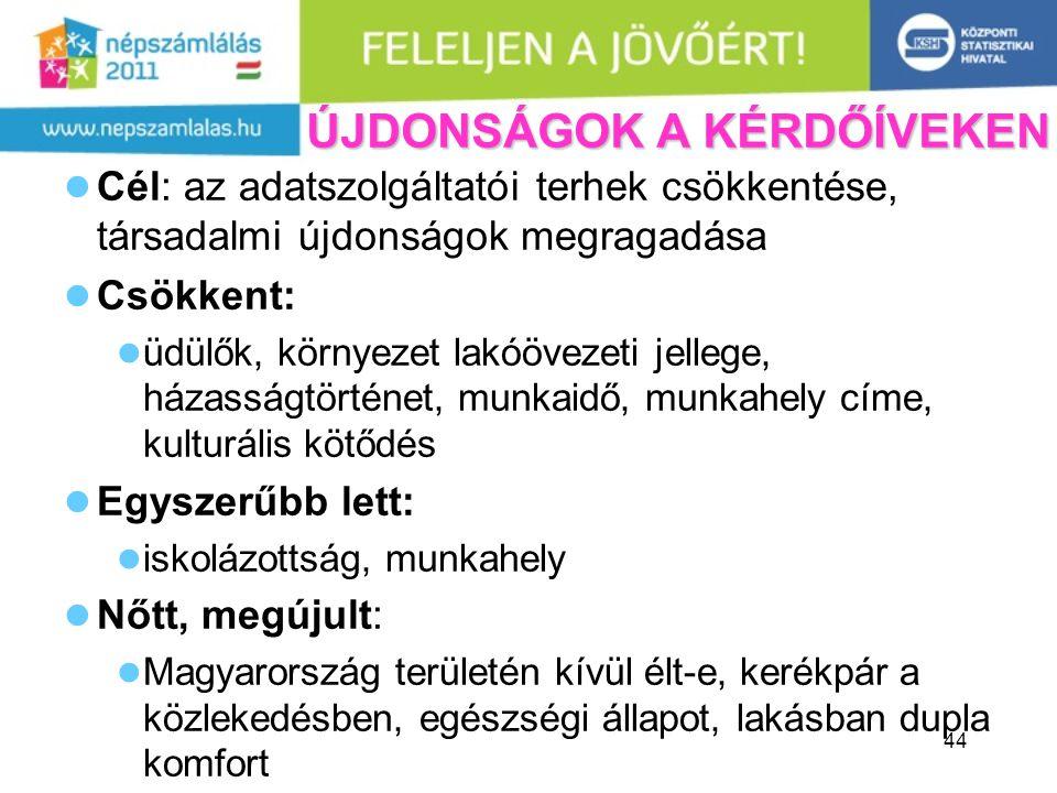44 ÚJDONSÁGOK A KÉRDŐÍVEKEN  Cél: az adatszolgáltatói terhek csökkentése, társadalmi újdonságok megragadása  Csökkent:  üdülők, környezet lakóövezeti jellege, házasságtörténet, munkaidő, munkahely címe, kulturális kötődés  Egyszerűbb lett:  iskolázottság, munkahely  Nőtt, megújult:  Magyarország területén kívül élt-e, kerékpár a közlekedésben, egészségi állapot, lakásban dupla komfort