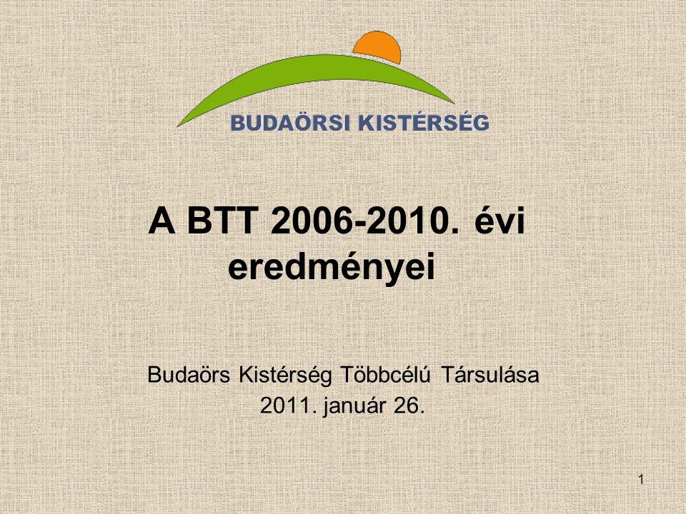 1 A BTT 2006-2010. évi eredményei Budaörs Kistérség Többcélú Társulása 2011. január 26.