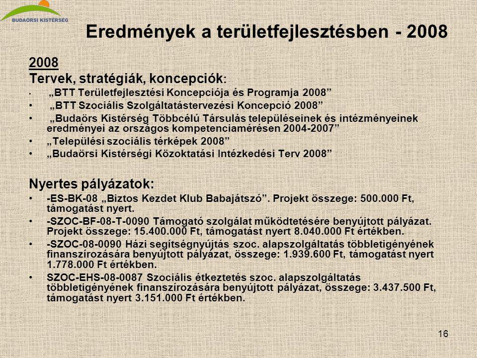 """16 Eredmények a területfejlesztésben - 2008 2008 Tervek, stratégiák, koncepciók : • """"BTT Területfejlesztési Koncepciója és Programja 2008 • """"BTT Szociális Szolgáltatástervezési Koncepció 2008 • """"Budaörs Kistérség Többcélú Társulás településeinek és intézményeinek eredményei az országos kompetenciamérésen 2004-2007 •""""Települési szociális térképek 2008 •""""Budaörsi Kistérségi Közoktatási Intézkedési Terv 2008 Nyertes pályázatok: •-ES-BK-08 """"Biztos Kezdet Klub Babajátszó ."""