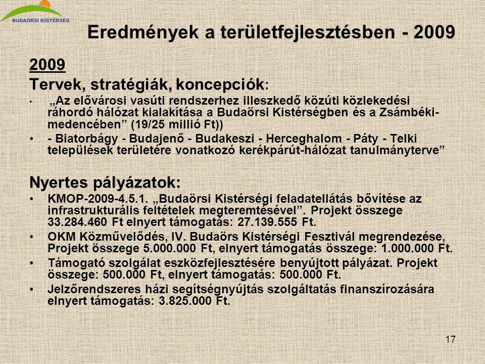 """17 Eredmények a területfejlesztésben - 2009 2009 Tervek, stratégiák, koncepciók : • """"Az elővárosi vasúti rendszerhez illeszkedő közúti közlekedési ráhordó hálózat kialakítása a Budaörsi Kistérségben és a Zsámbéki- medencében (19/25 millió Ft)) •- Biatorbágy - Budajenő - Budakeszi - Herceghalom - Páty - Telki települések területére vonatkozó kerékpárút-hálózat tanulmányterve Nyertes pályázatok: •KMOP-2009-4.5.1."""