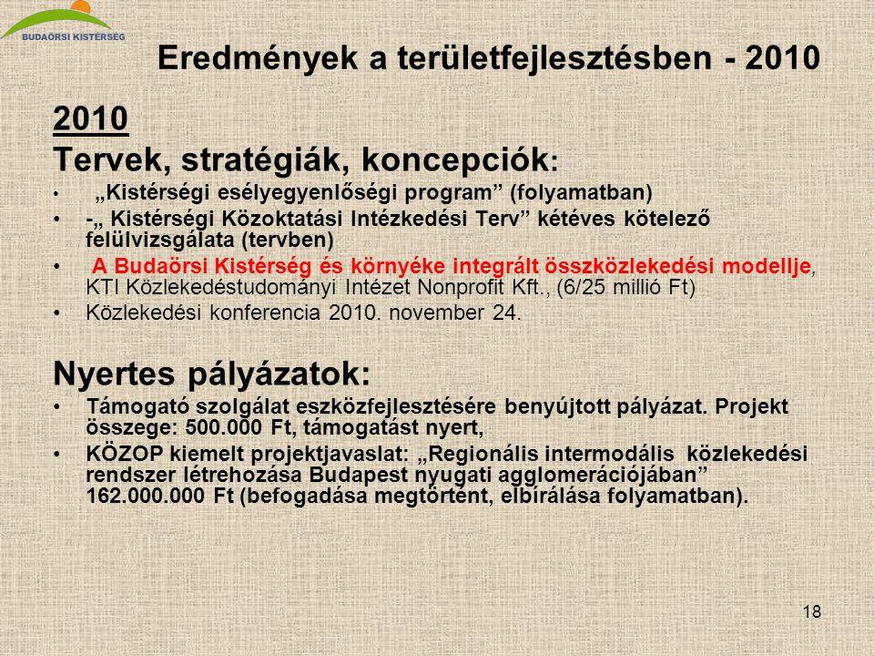 """18 Eredmények a területfejlesztésben - 2010 2010 Tervek, stratégiák, koncepciók : • """"Kistérségi esélyegyenlőségi program (folyamatban) •-"""" Kistérségi Közoktatási Intézkedési Terv kétéves kötelező felülvizsgálata (tervben) • A Budaörsi Kistérség és környéke integrált összközlekedési modellje, KTI Közlekedéstudományi Intézet Nonprofit Kft., (6/25 millió Ft) •Közlekedési konferencia 2010."""