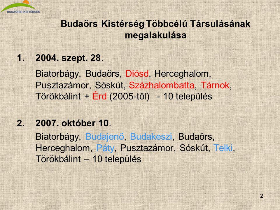 2 Budaörs Kistérség Többcélú Társulásának megalakulása 1.2004.