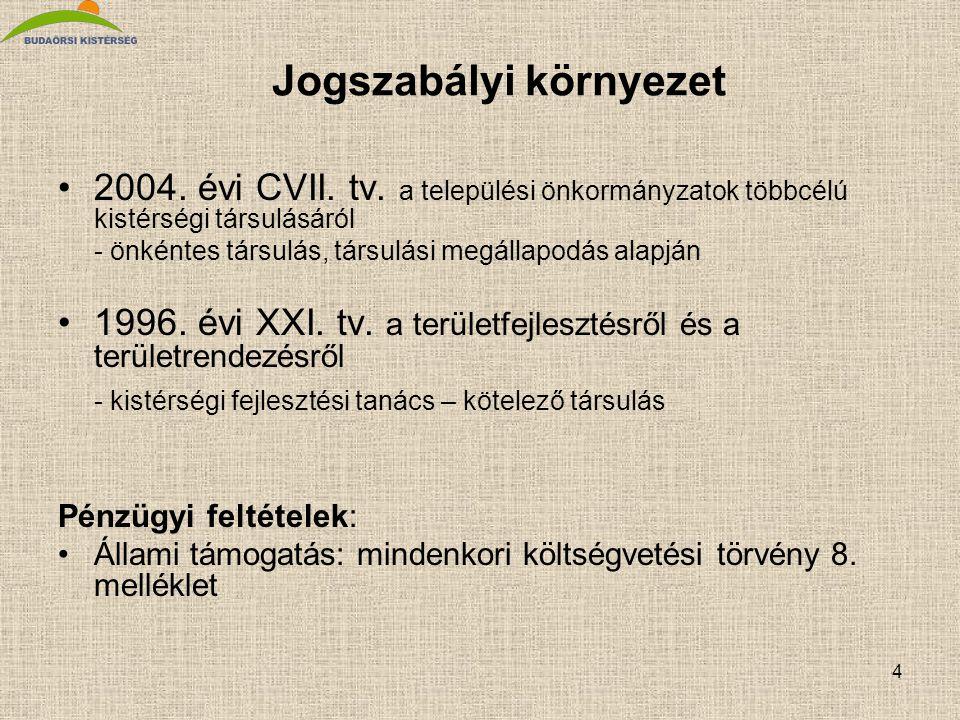 4 Jogszabályi környezet •2004. évi CVII. tv.
