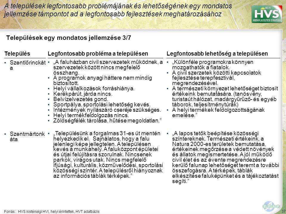 37 Települések egy mondatos jellemzése 3/7 A települések legfontosabb problémájának és lehetőségének egy mondatos jellemzése támpontot ad a legfontosa