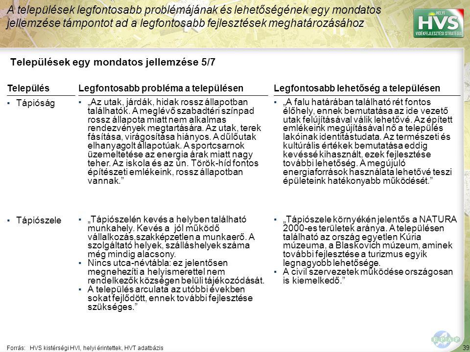 """39 Települések egy mondatos jellemzése 5/7 A települések legfontosabb problémájának és lehetőségének egy mondatos jellemzése támpontot ad a legfontosabb fejlesztések meghatározásához Forrás:HVS kistérségi HVI, helyi érintettek, HVT adatbázis TelepülésLegfontosabb probléma a településen ▪Tápióság ▪""""Az utak, járdák, hidak rossz állapotban találhatók."""