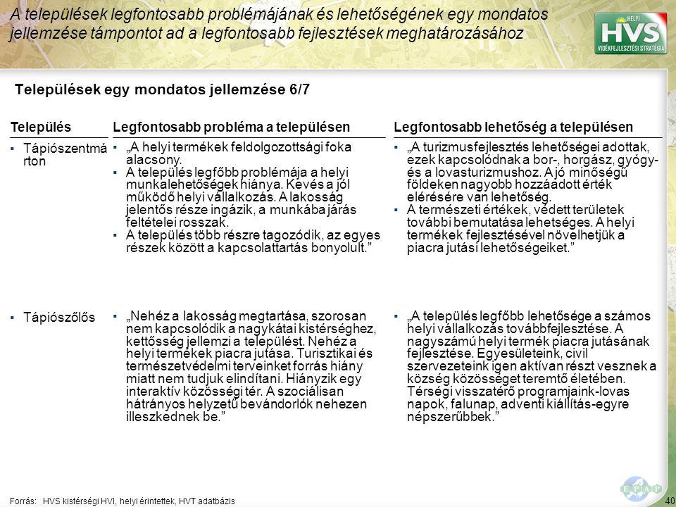"""40 Települések egy mondatos jellemzése 6/7 A települések legfontosabb problémájának és lehetőségének egy mondatos jellemzése támpontot ad a legfontosabb fejlesztések meghatározásához Forrás:HVS kistérségi HVI, helyi érintettek, HVT adatbázis TelepülésLegfontosabb probléma a településen ▪Tápiószentmá rton ▪""""A helyi termékek feldolgozottsági foka alacsony."""