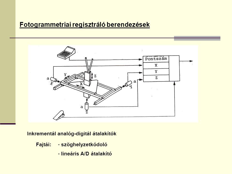 Fotogrammetriai regisztráló berendezések Inkrementál analóg-digitál átalakítók Fajtái:- szöghelyzetkódoló - lineáris A/D átalakító