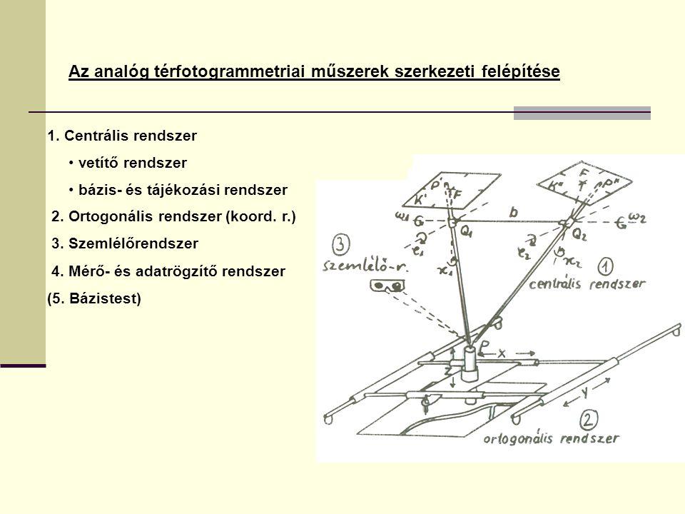 Az analóg térfotogrammetriai műszerek szerkezeti felépítése 1.