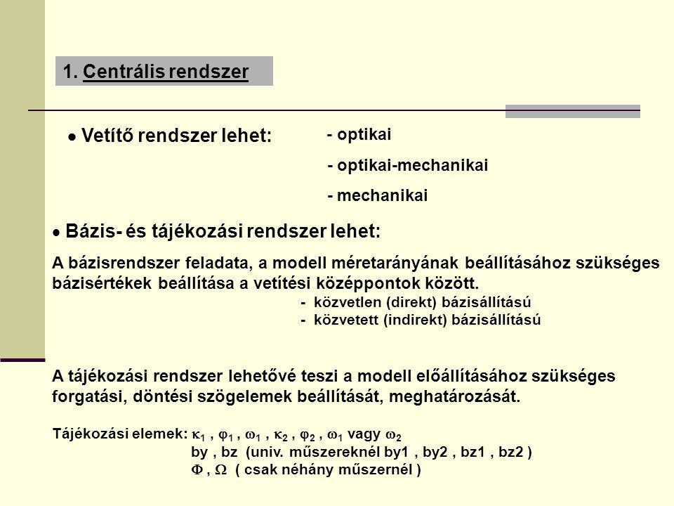 1. Centrális rendszer  Vetítő rendszer lehet: - optikai - optikai-mechanikai - mechanikai  Bázis- és tájékozási rendszer lehet: A bázisrendszer fela
