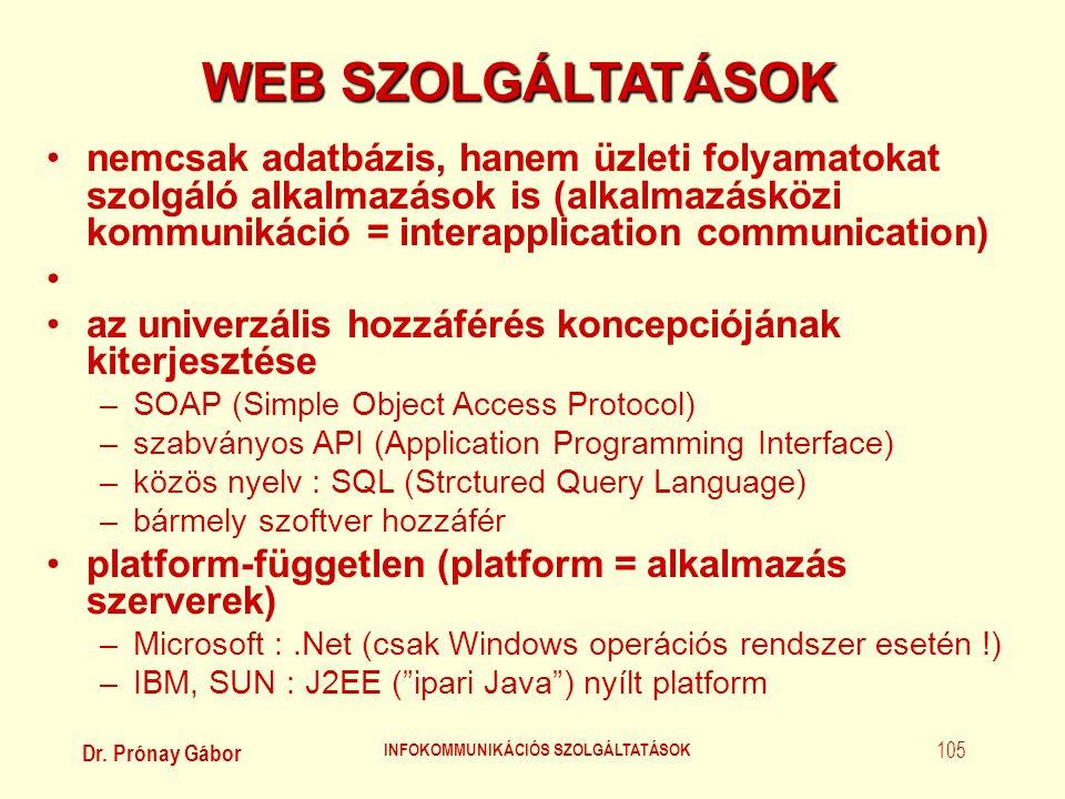 Dr. Prónay Gábor INFOKOMMUNIKÁCIÓS SZOLGÁLTATÁSOK 105 WEB SZOLGÁLTATÁSOK •nemcsak adatbázis, hanem üzleti folyamatokat szolgáló alkalmazások is (alkal