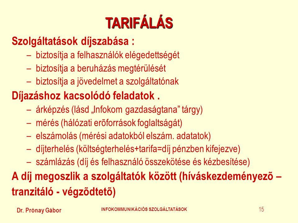 Dr. Prónay Gábor INFOKOMMUNIKÁCIÓS SZOLGÁLTATÁSOK 15 TARIFÁLÁS Szolgáltatások díjszabása : –biztosítja a felhasználók elégedettségét –biztosítja a ber