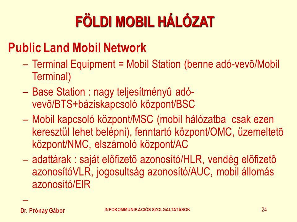 Dr. Prónay Gábor INFOKOMMUNIKÁCIÓS SZOLGÁLTATÁSOK 24 FÖLDI MOBIL HÁLÓZAT Public Land Mobil Network –Terminal Equipment = Mobil Station (benne adó-vevõ