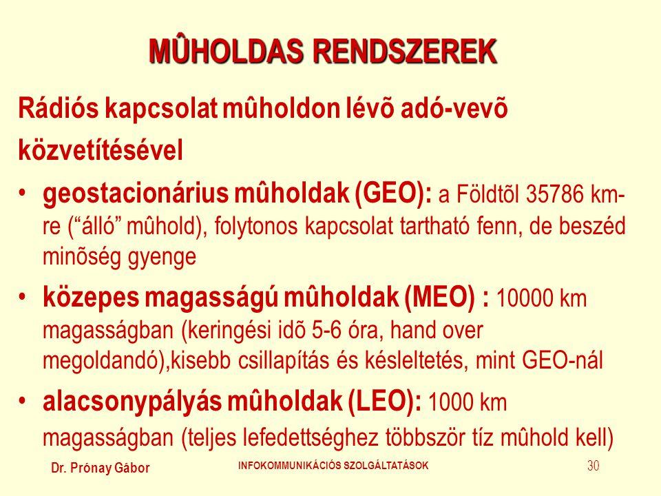 Dr. Prónay Gábor INFOKOMMUNIKÁCIÓS SZOLGÁLTATÁSOK 30 MÛHOLDAS RENDSZEREK Rádiós kapcsolat mûholdon lévõ adó-vevõ közvetítésével • geostacionárius mûho
