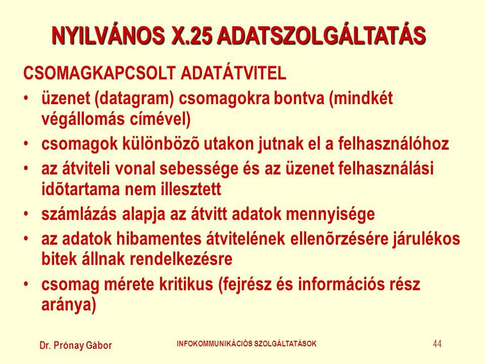 Dr. Prónay Gábor INFOKOMMUNIKÁCIÓS SZOLGÁLTATÁSOK 44 NYILVÁNOS X.25 ADATSZOLGÁLTATÁS CSOMAGKAPCSOLT ADATÁTVITEL • üzenet (datagram) csomagokra bontva