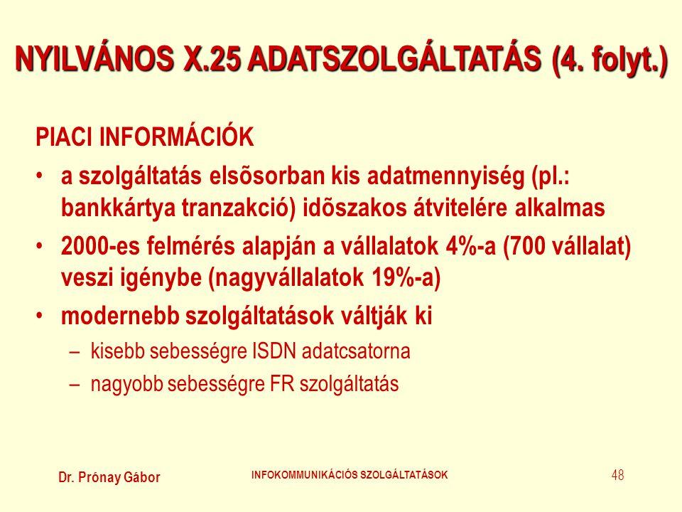 Dr. Prónay Gábor INFOKOMMUNIKÁCIÓS SZOLGÁLTATÁSOK 48 NYILVÁNOS X.25 ADATSZOLGÁLTATÁS (4. folyt.) PIACI INFORMÁCIÓK • a szolgáltatás elsõsorban kis ada