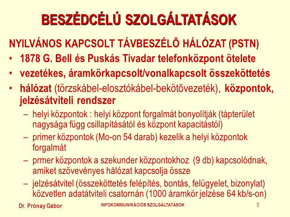 Dr. Prónay Gábor INFOKOMMUNIKÁCIÓS SZOLGÁLTATÁSOK 5 BESZÉDCÉLÚ SZOLGÁLTATÁSOK NYILVÁNOS KAPCSOLT TÁVBESZÉLÕ HÁLÓZAT (PSTN) • 1878 G. Bell és Puskás Ti