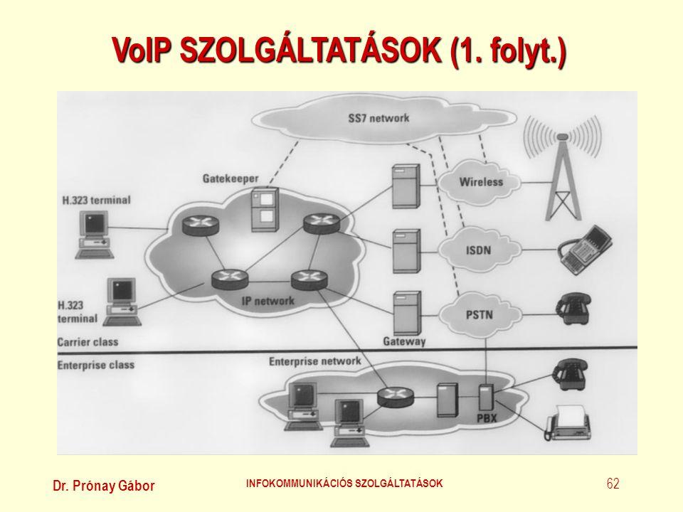Dr. Prónay Gábor INFOKOMMUNIKÁCIÓS SZOLGÁLTATÁSOK 62 VoIP SZOLGÁLTATÁSOK (1. folyt.)