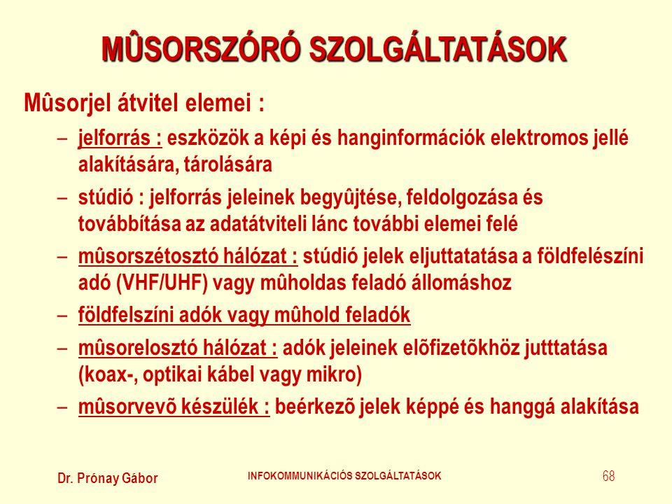 Dr. Prónay Gábor INFOKOMMUNIKÁCIÓS SZOLGÁLTATÁSOK 68 MÛSORSZÓRÓ SZOLGÁLTATÁSOK Mûsorjel átvitel elemei : – jelforrás : eszközök a képi és hanginformác
