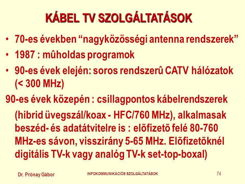 """Dr. Prónay Gábor INFOKOMMUNIKÁCIÓS SZOLGÁLTATÁSOK 74 KÁBEL TV SZOLGÁLTATÁSOK • 70-es években """"nagyközösségi antenna rendszerek"""" • 1987 : mûholdas prog"""