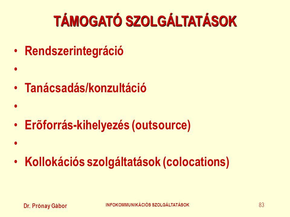 Dr. Prónay Gábor INFOKOMMUNIKÁCIÓS SZOLGÁLTATÁSOK 83 TÁMOGATÓ SZOLGÁLTATÁSOK • Rendszerintegráció • • Tanácsadás/konzultáció • • Erõforrás-kihelyezés