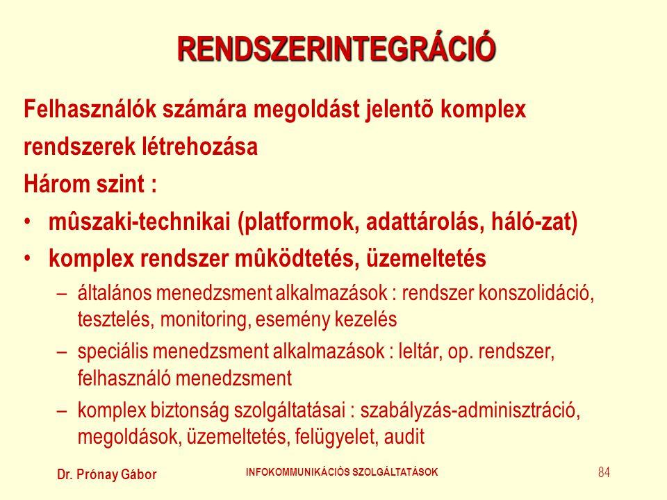 Dr. Prónay Gábor INFOKOMMUNIKÁCIÓS SZOLGÁLTATÁSOK 84 RENDSZERINTEGRÁCIÓ Felhasználók számára megoldást jelentõ komplex rendszerek létrehozása Három sz