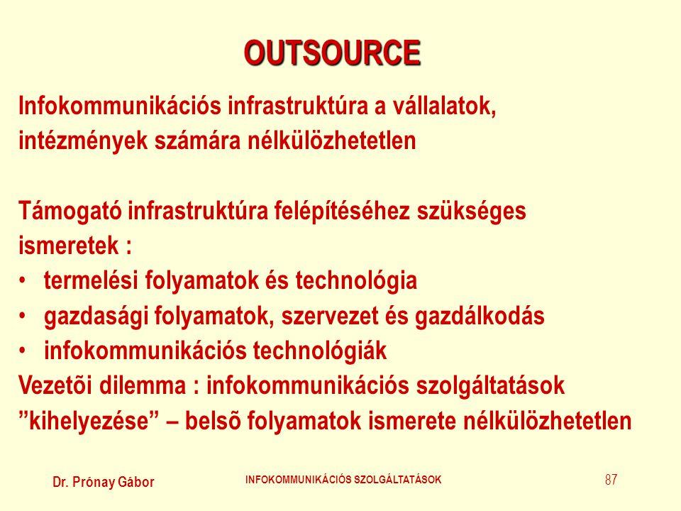 Dr. Prónay Gábor INFOKOMMUNIKÁCIÓS SZOLGÁLTATÁSOK 87 OUTSOURCE Infokommunikációs infrastruktúra a vállalatok, intézmények számára nélkülözhetetlen Tám