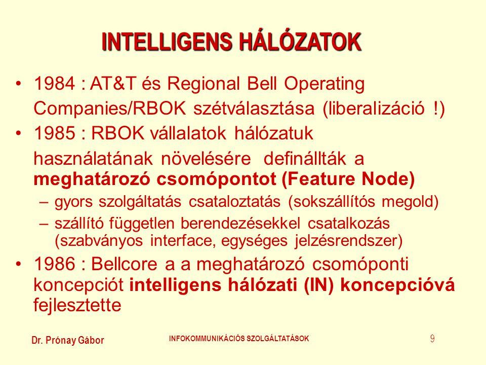 Dr. Prónay Gábor INFOKOMMUNIKÁCIÓS SZOLGÁLTATÁSOK 9 INTELLIGENS HÁLÓZATOK •1984 : AT&T és Regional Bell Operating Companies/RBOK szétválasztása (liber