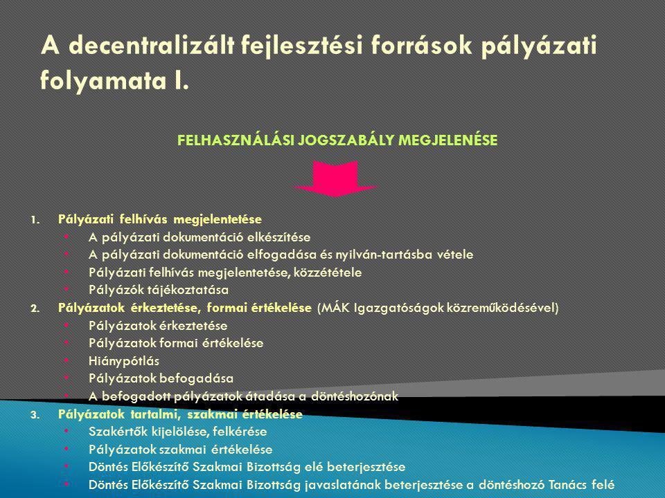 A decentralizált fejlesztési források pályázati folyamata I.