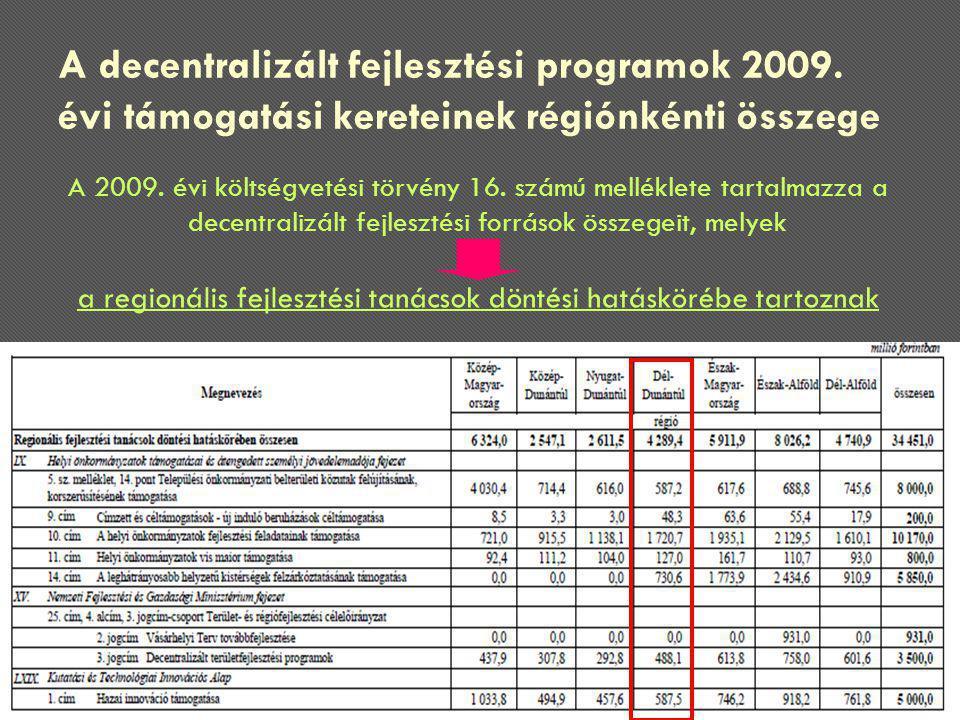 A decentralizált fejlesztési programok 2009. évi támogatási kereteinek régiónkénti összege A 2009.