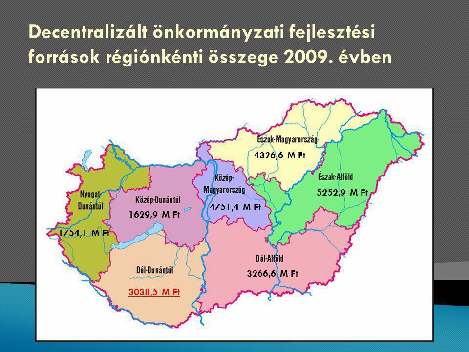 Decentralizált önkormányzati fejlesztési források régiónkénti összege 2009.